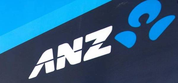 ANZ Bank Loans Review